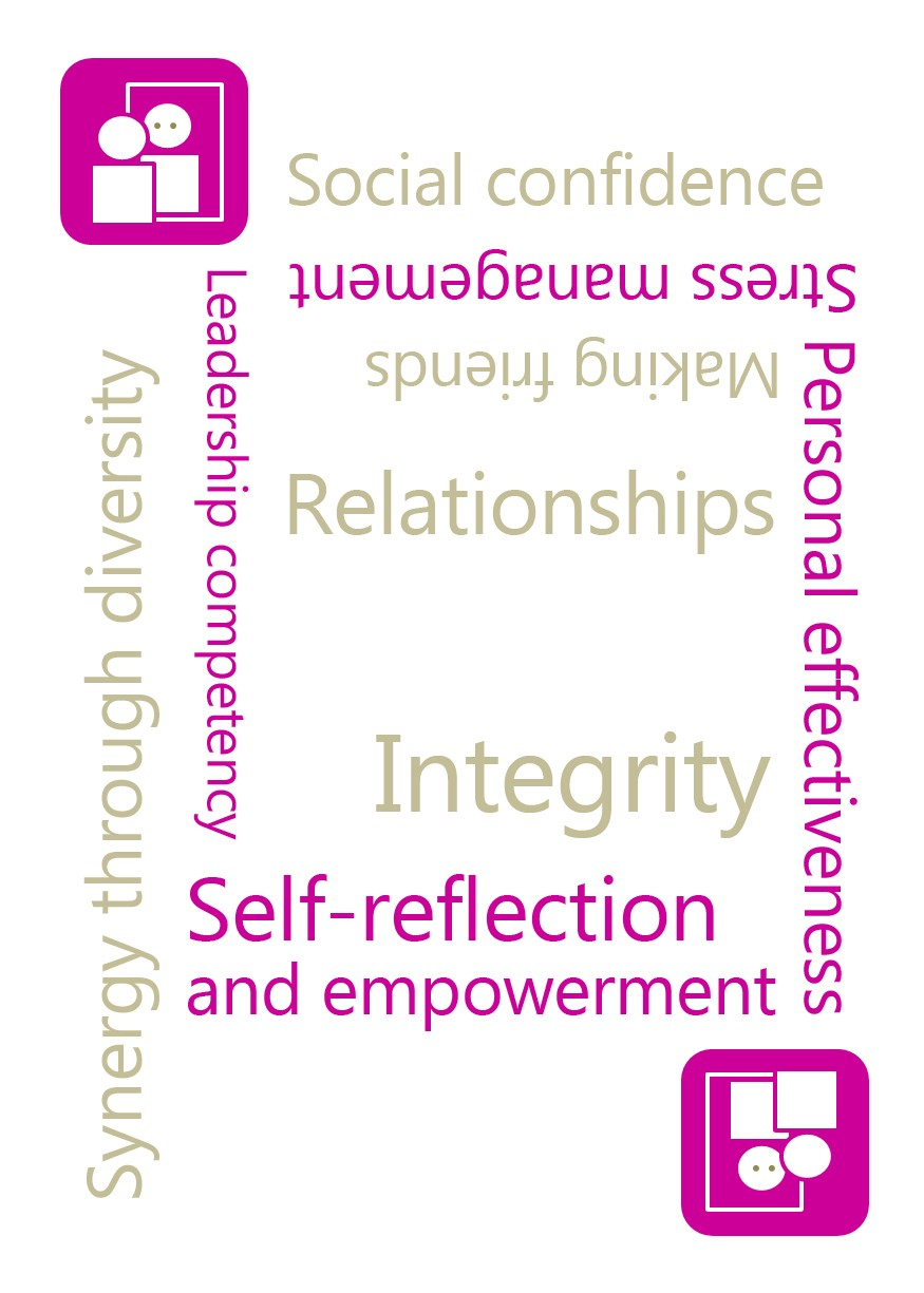 Critical self-reflection, greater understanding of others, and upholding personal and professional ethics